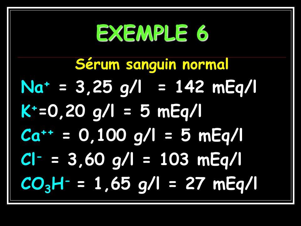 NOMBRE DE mEQ 1 mEq = 10 -3 Eq