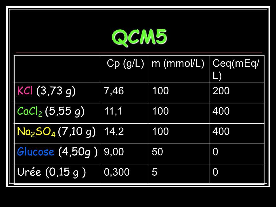 QCM5 Un volume V=500 mL dune solution est obtenu par dissolution de : 3,73 g de KCl; 5,55 g de CaCl 2 ; 7,10 g de Na 2 SO 4 ; 4,50 g de glucose; 0,15 g durée.