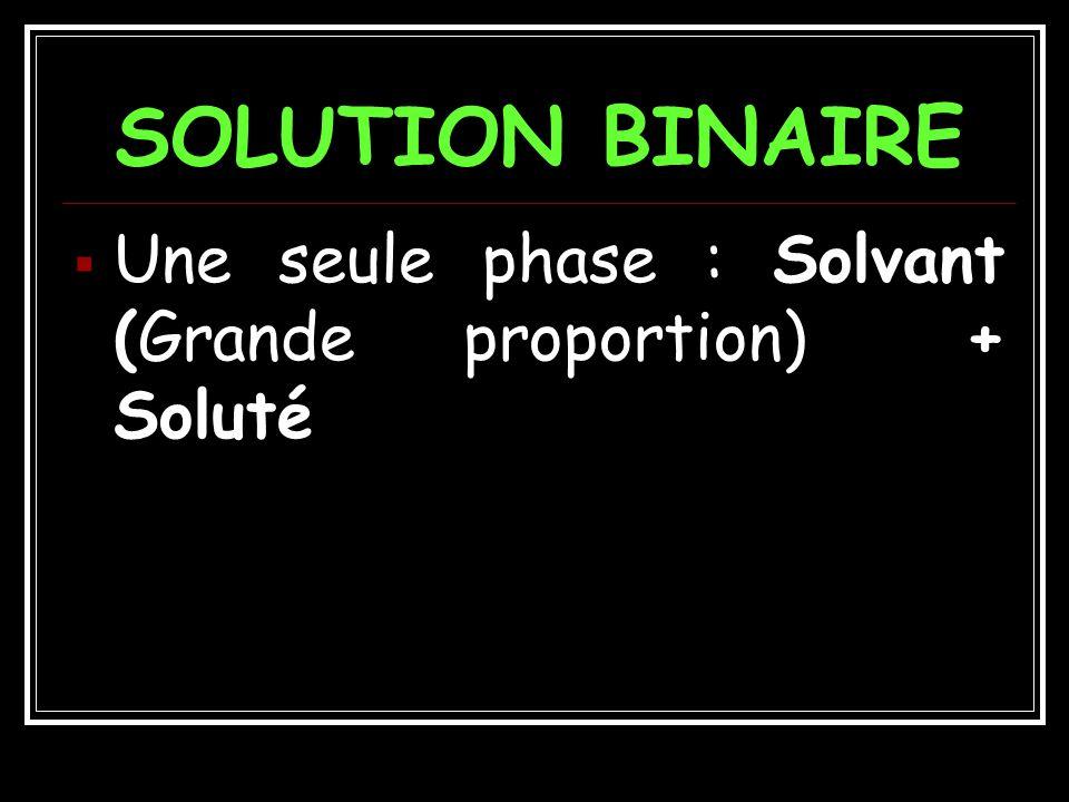 Exemple 3 Soit 14,2 g de cristaux de Na 2 SO 4 ( M =142g ) dissous dans 500 ml deau Na 2 SO 4 --- 2 Na + + SO 4 2- n(Na 2 SO 4 ) = 14,2 / 142 = 0,1 mole Molarité de la solution : m = 0,1/0,5 =0,2 mole/l [Na+] = 2 x 0,2 = 0,4 mole/l, Valence z + =1 [SO 4 2- ] = 1 x 0,2 = 0,2 mole/l, z - =-2 Ceq ( Na + ) = 0,4 x 1 = 0,4 Eq/l Ceq (SO 4 2- ) = 0,2 x 2 = 0,4 Eq/l Concentration équivalente solution : Ceq = 0,8 Eq/l