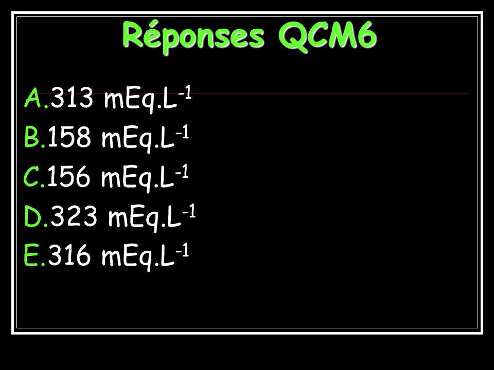 QCM6 On a dosé dans le sang dun patient lensemble des cations, le glucose et lurée.