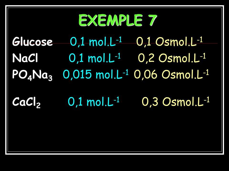 OSMOLE Important pour les phénomènes NON ELECTRIQUES (Diffusion, osmose etc.…).