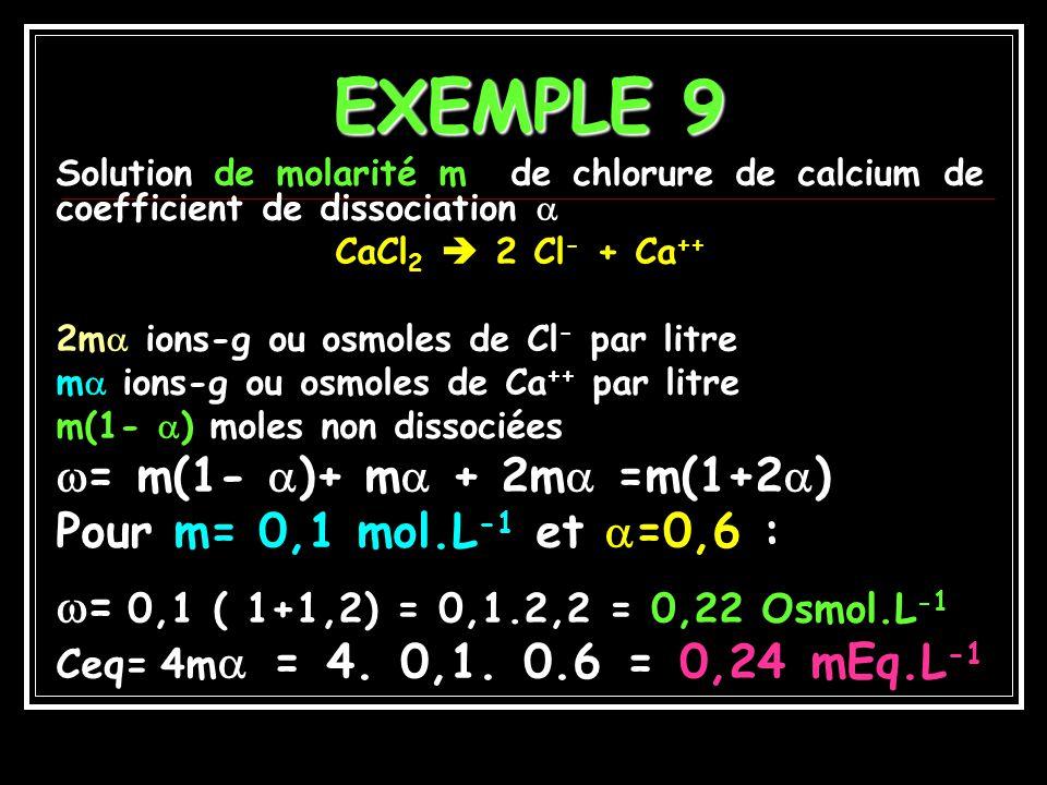 OSMOLARITE ou Concentration molaire particulaire = Nombre dOSMOLES par unité de volume de solution ( Osm.L -1 ou mOsmol.L -1 )