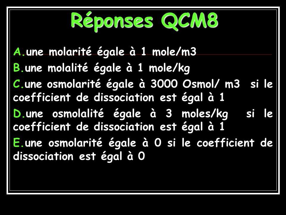 QCM8 Une solution contenant 1 mole de CaCl 2 par litre deau a : A.une molarité égale à 1 mole/m3 B.une molalité égale à 1 mole/kg C.une osmolarité égale à 3000 Osmol/ m3 si le coefficient de dissociation est égal à 1 D.une osmolalité égale à 3 moles/kg si le coefficient de dissociation est égal à 1 E.une osmolarité égale à 0 si le coefficient de dissociation est égal à 0