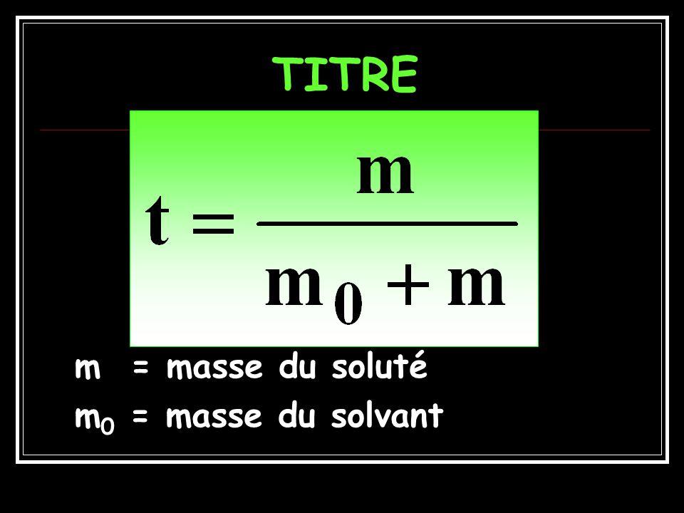SOLUTION BINAIRE Une seule phase : Solvant (Grande proportion) + Soluté