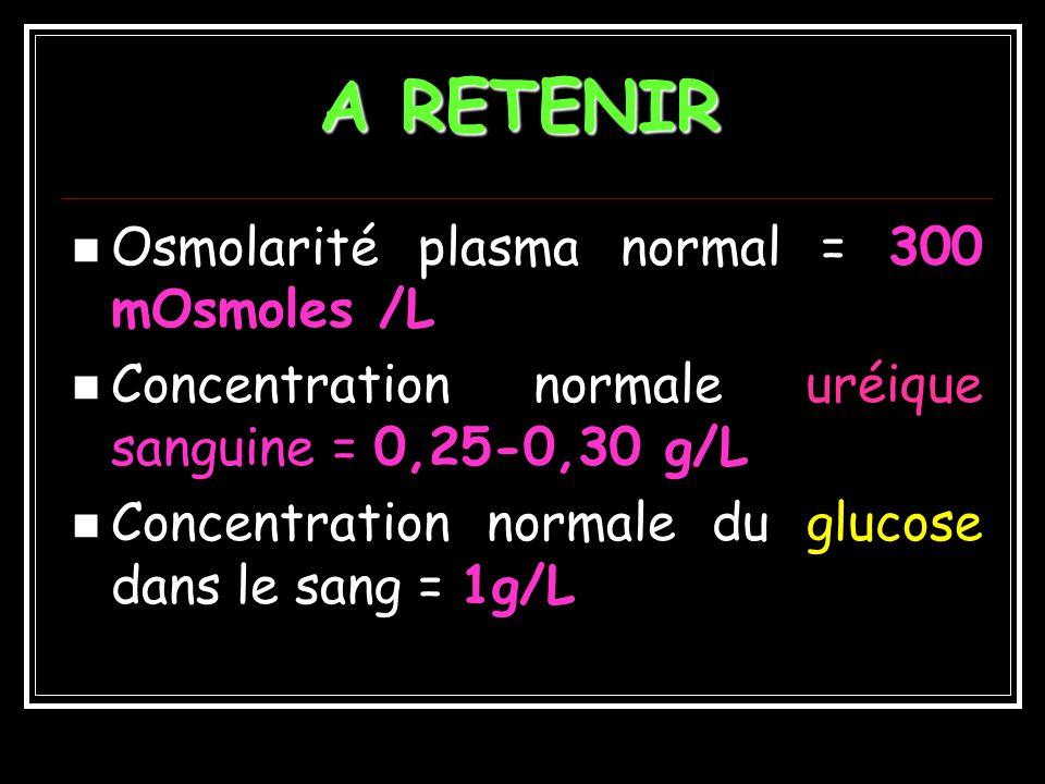 Réponses QCM9 A.une hyperhydratation B.une augmentation de volume C.une déshydratation D.une lyse E.une diminution de volume