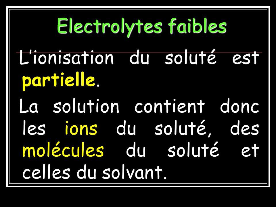 Electrolytes forts Tout électrolyte qui se dissocie totalement dans leau ( NaCl, NaOH, KOH, HCl) Dans la solution on ne trouve que des ions majoritaires ( dissociation du cristal ou de la molécule) et les molécules du solvant.