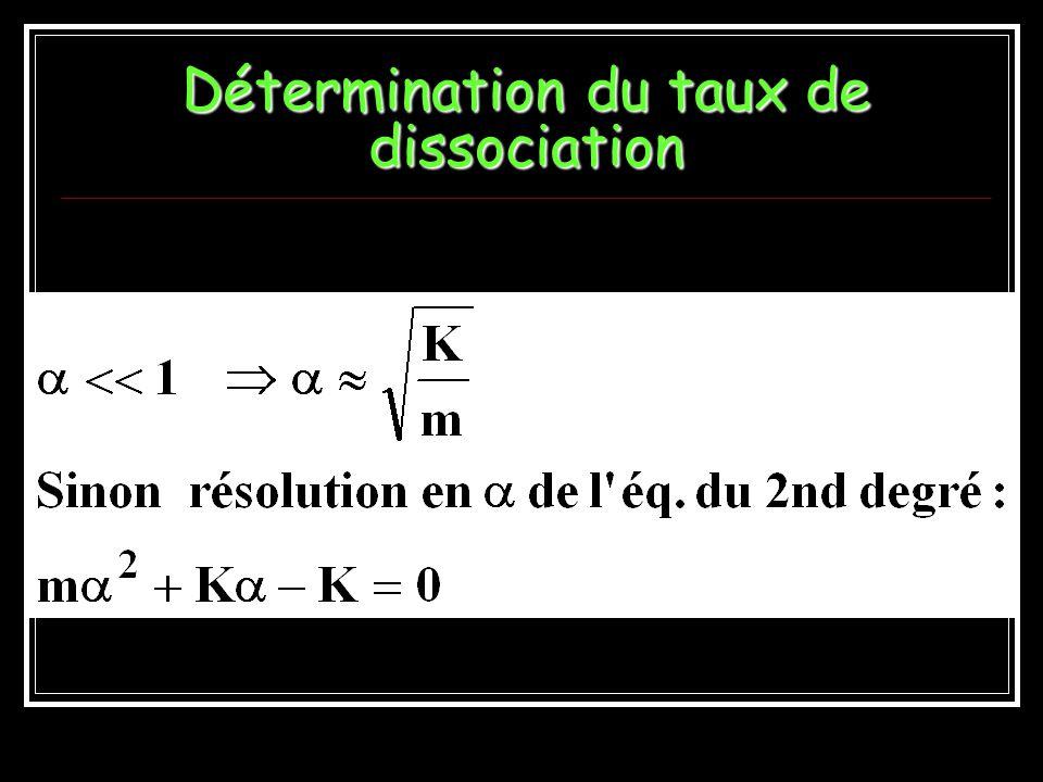 EXEMPLE 10 On dissout 0,1 mol dacide faible, noté AH dans un volume V=1 L deau.