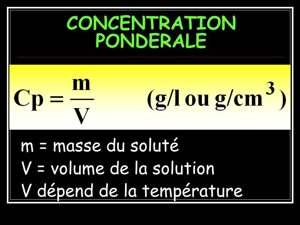 CONCENTRATION PONDERALE m = masse du soluté V = volume de la solution V dépend de la température