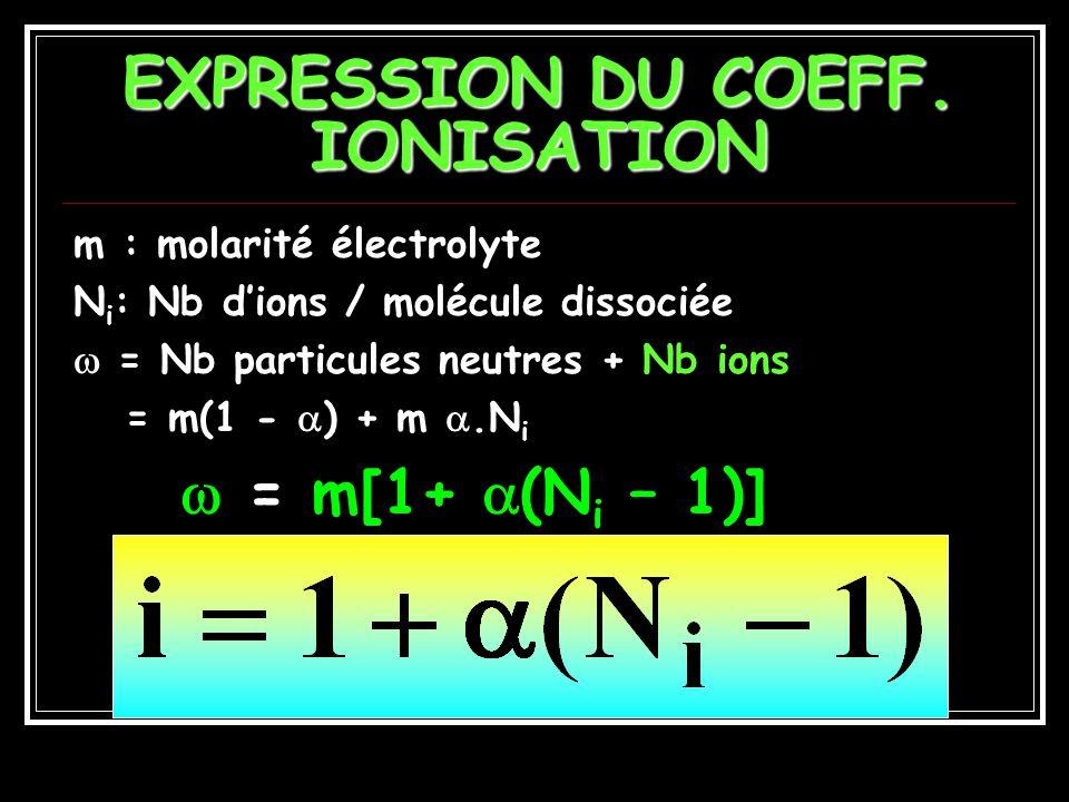 COEFF. D IONISATION