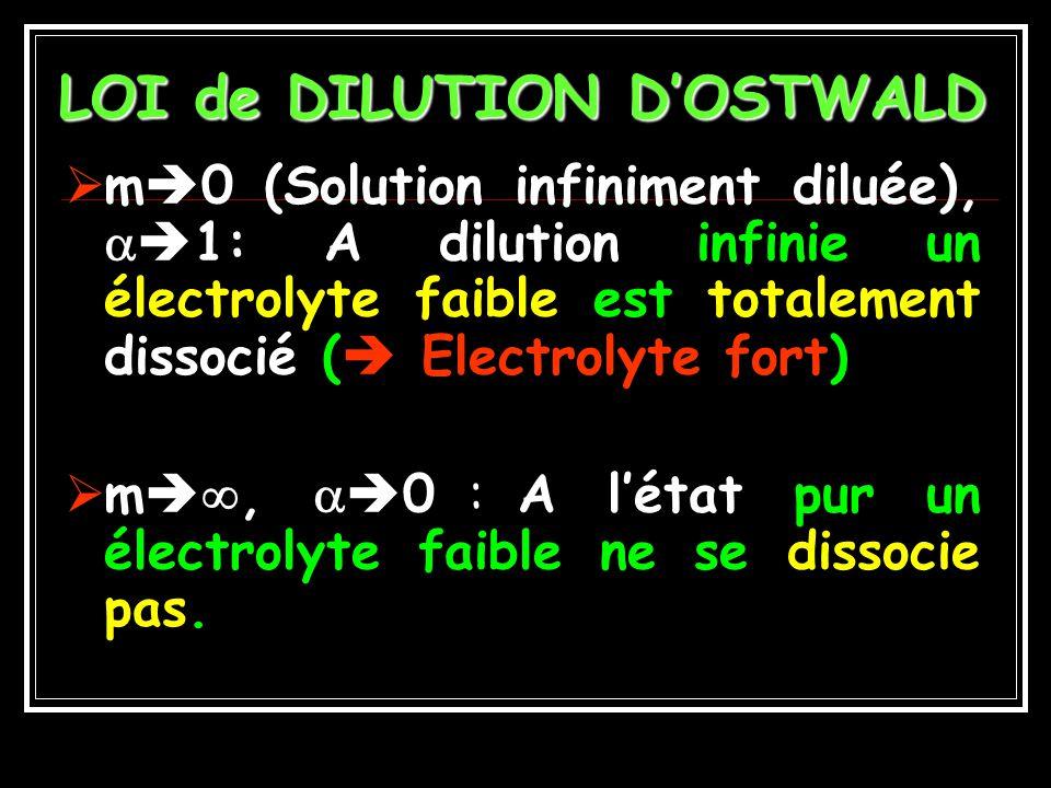 EXEMPLE 12 Solution aqueuse 3,28 g/l de PO 4 Na 3 PO 4 Na 3 PO 4 3- + 3 Na + m = 3,28/164 = 20 mmol.l -1 i = 4 = 4.