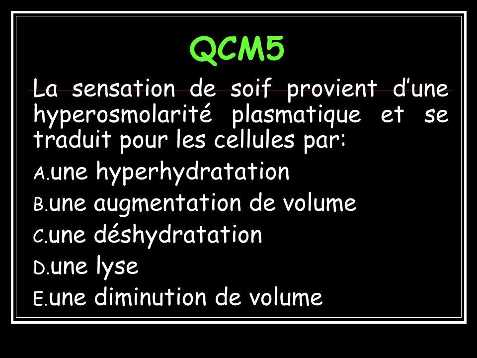 Réponses QCM4 Cette solution correspond à une molarité de NaCl de : A. B. C. D. 150 mmol.l -1 E.