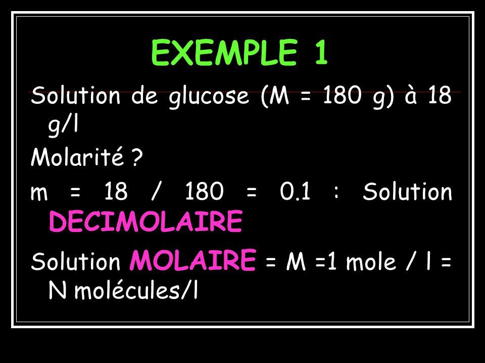 QCM5 Cp (g/L)m (mmol/L)Ceq(mEq/ L) KCl (3,73 g) 7,46100200 CaCl 2 (5,55 g) 11,1100400 Na 2 SO 4 (7,10 g) 14,2100400 Glucose (4,50g ) 9,00500 Urée (0,15 g ) 0,30050