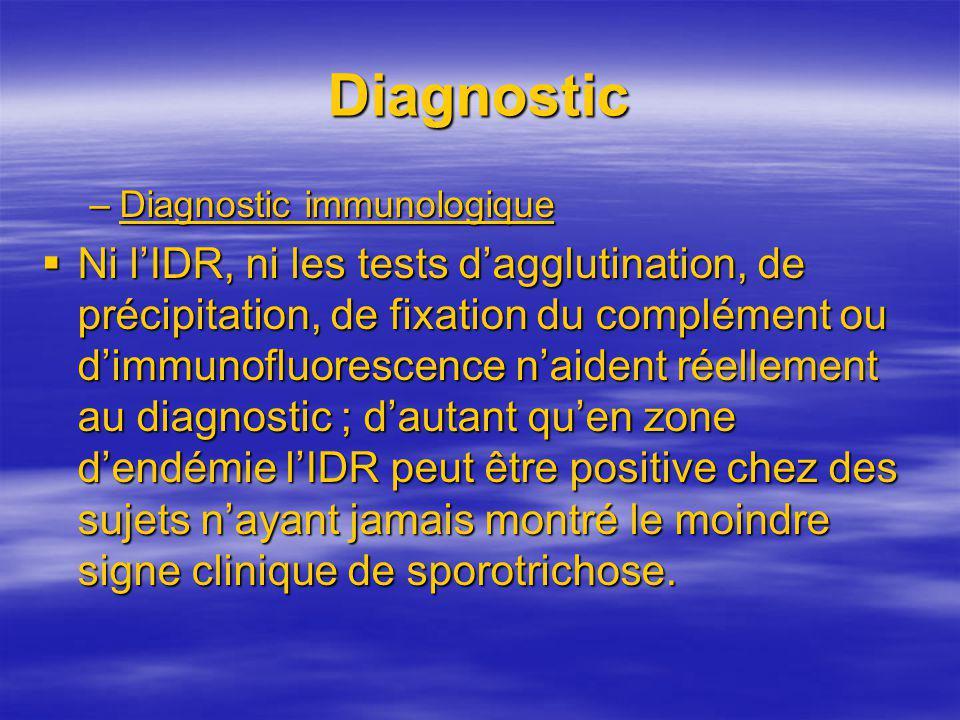 Diagnostic –Diagnostic immunologique Ni lIDR, ni les tests dagglutination, de précipitation, de fixation du complément ou dimmunofluorescence naident