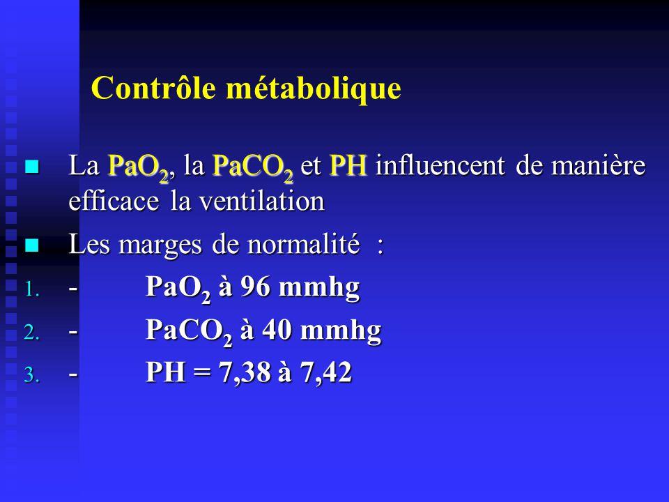 Contrôle métabolique La PaO 2, la PaCO 2 et PH influencent de manière efficace la ventilation La PaO 2, la PaCO 2 et PH influencent de manière efficace la ventilation Les marges de normalité : Les marges de normalité : 1.