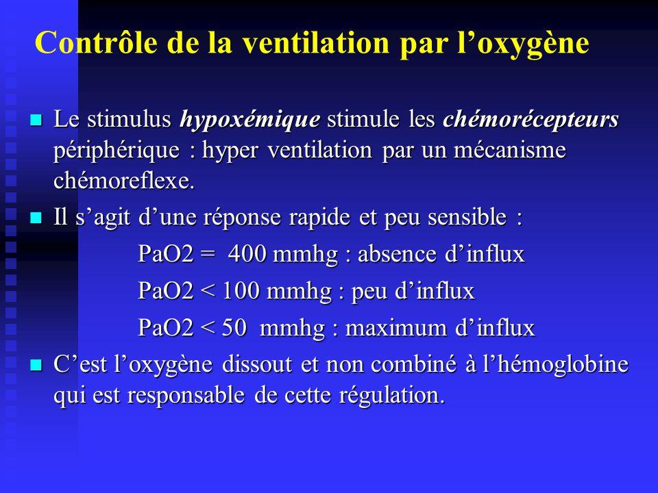 Contrôle de la ventilation par loxygène Le stimulus hypoxémique stimule les chémorécepteurs périphérique : hyper ventilation par un mécanisme chémoreflexe.