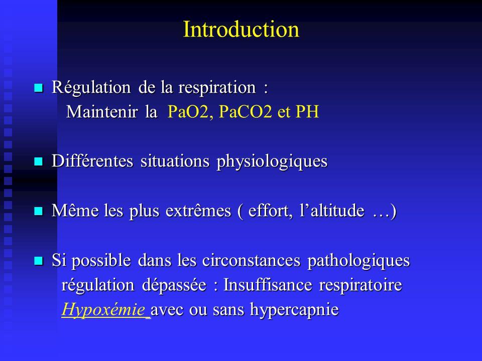 Introduction Boucle de régulation : système organisé et complexe Boucle de régulation : système organisé et complexe Muscles respiratoires Poumon gaz.