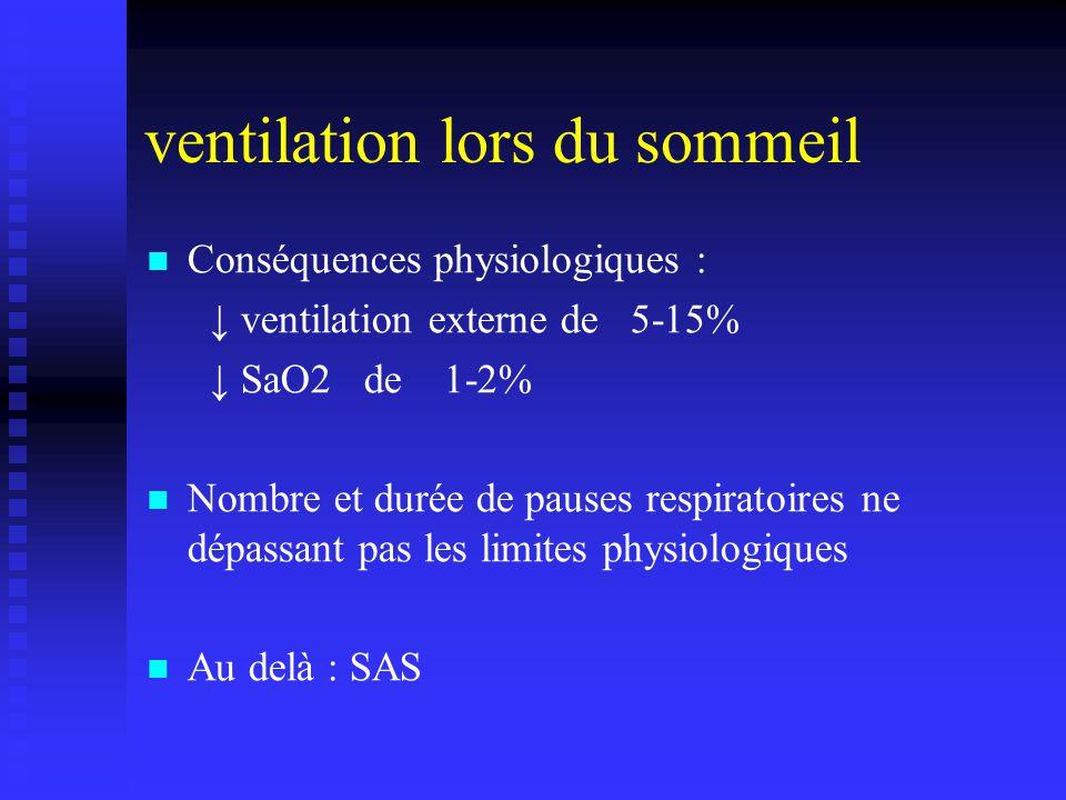 ventilation lors du sommeil Conséquences physiologiques : ventilation externe de 5-15% SaO2 de 1-2% Nombre et durée de pauses respiratoires ne dépassant pas les limites physiologiques Au delà : SAS