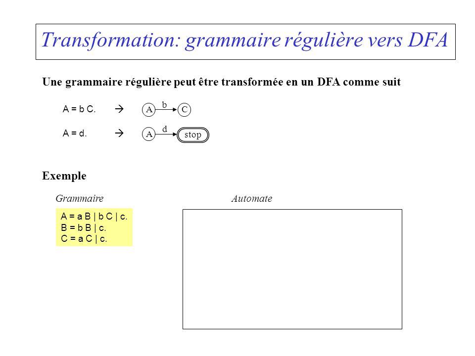 Transformation: grammaire régulière vers DFA Une grammaire régulière peut être transformée en un DFA comme suit A = b C. AC b A = d. A d stop Exemple