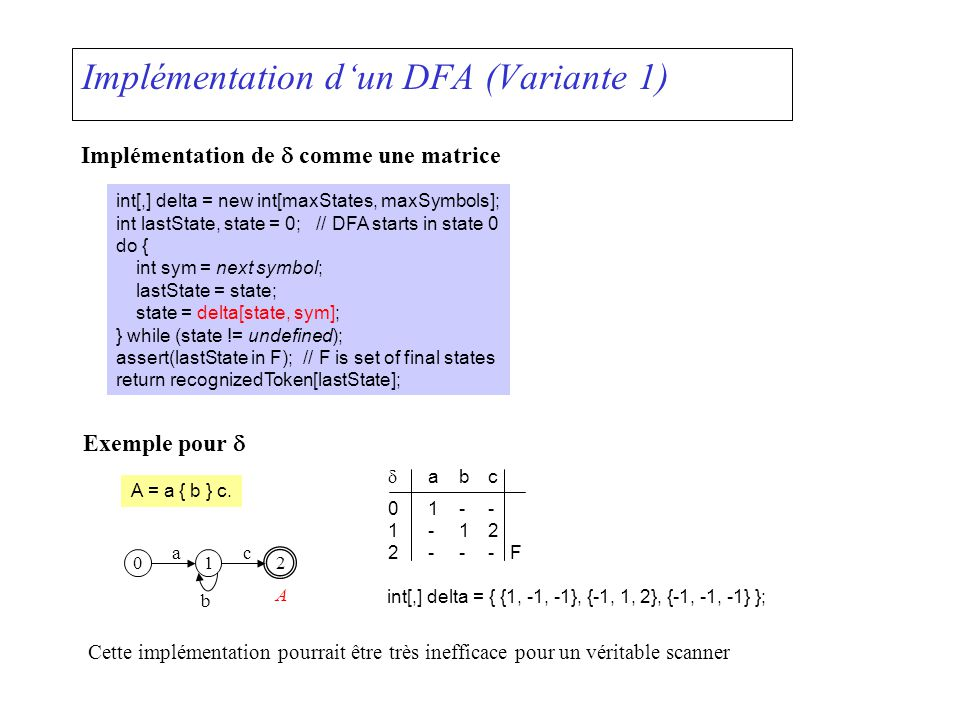 Implémentation dun DFA (Variante 1) Implémentation de comme une matrice int[,] delta = new int[maxStates, maxSymbols]; int lastState, state = 0; // DFA starts in state 0 do { int sym = next symbol; lastState = state; state = delta[state, sym]; } while (state != undefined); assert(lastState in F); // F is set of final states return recognizedToken[lastState]; Exemple pour 02 a 1 c b A = a { b } c.