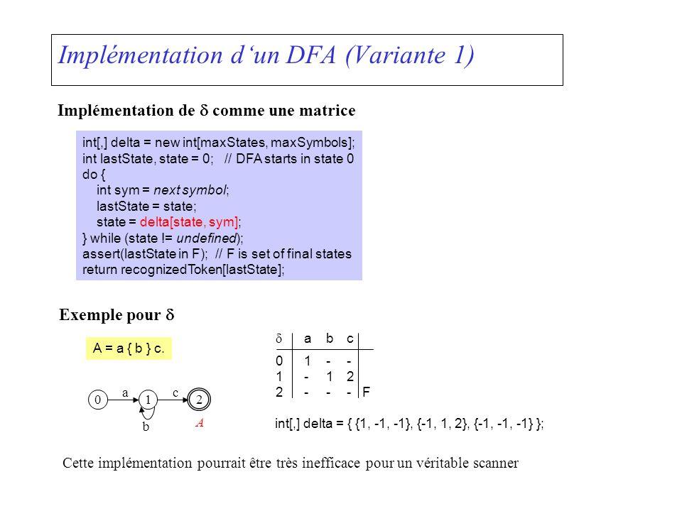 Implémentation dun DFA (Variante 1) Implémentation de comme une matrice int[,] delta = new int[maxStates, maxSymbols]; int lastState, state = 0; // DF