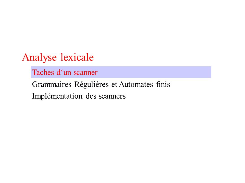 Analyse lexicale Taches dun scanner Grammaires Régulières et Automates finis Implémentation des scanners