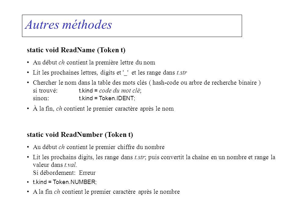 Autres méthodes static void ReadName (Token t) Au début ch contient la première lettre du nom Lit les prochaines lettres, digits et _ et les range dans t.str Chercher le nom dans la table des mots clés ( hash-code ou arbre de recherche binaire ) si trouvé: t.kind = code du mot clé; sinon: t.kind = Token.IDENT; À la fin, ch contient le premier caractère après le nom static void ReadNumber (Token t) Au début ch contient le premier chiffre du nombre Lit les prochains digits, les range dans t.str; puis convertit la chaîne en un nombre et range la valeur dans t.val.