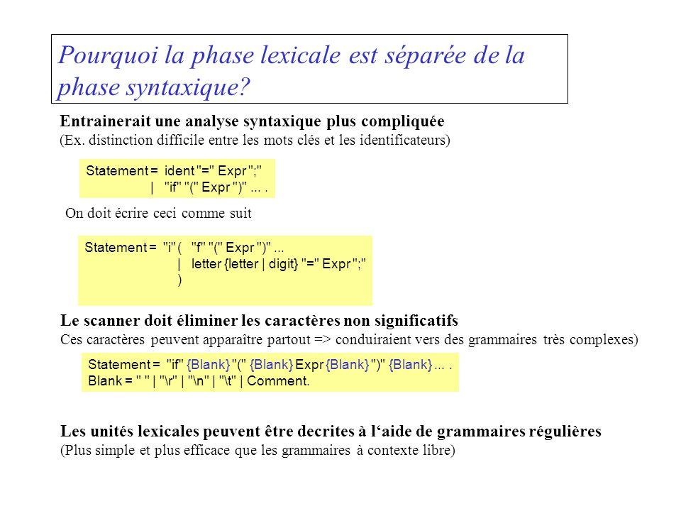 Pourquoi la phase lexicale est séparée de la phase syntaxique? Entrainerait une analyse syntaxique plus compliquée (Ex. distinction difficile entre le