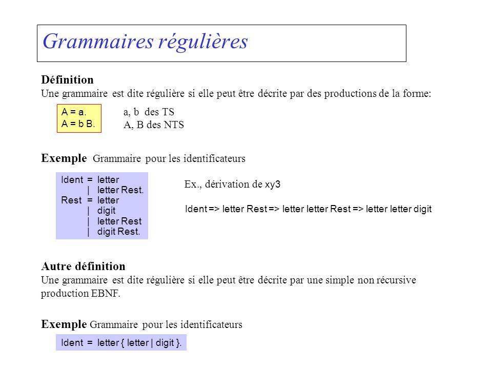 Grammaires régulières Définition Une grammaire est dite régulière si elle peut être décrite par des productions de la forme: A = a. A = b B. a, b des