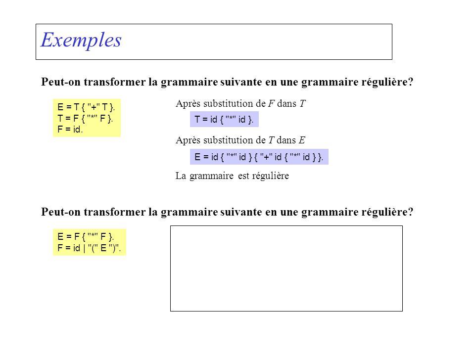Exemples Peut-on transformer la grammaire suivante en une grammaire régulière? E = T {