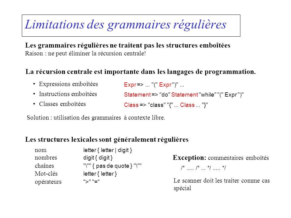 Limitations des grammaires régulières Les grammaires régulières ne traitent pas les structures emboîtées Raison : ne peut éliminer la récursion centrale.