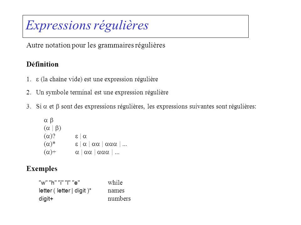 Expressions régulières Autre notation pour les grammaires régulières Définition 1. (la chaîne vide) est une expression régulière 2. Un symbole termina