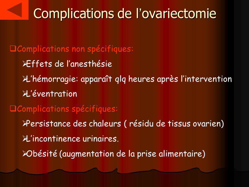 Complications de l ovariectomie Complications non spécifiques: Effets de lanesthésie Lhémorragie: apparaît qlq heures après lintervention Léventration Complications spécifiques: Persistance des chaleurs ( résidu de tissus ovarien) Lincontinence urinaires.
