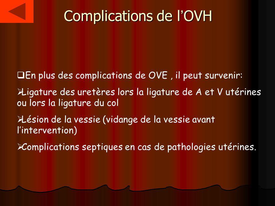 Complications de l OVH En plus des complications de OVE, il peut survenir: Ligature des uretères lors la ligature de A et V utérines ou lors la ligature du col Lésion de la vessie (vidange de la vessie avant lintervention) Complications septiques en cas de pathologies utérines.