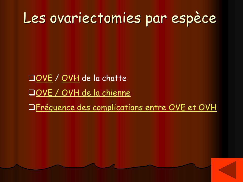 Les ovariectomies par espèce OVE / OVH de la chatte OVEOVH OVE / OVH de la chienne Fréquence des complications entre OVE et OVH
