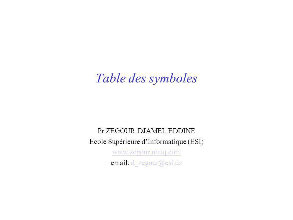 Table des symboles Pr ZEGOUR DJAMEL EDDINE Ecole Supérieure dInformatique (ESI) www.zegour.uuuq.com email: d_zegour@esi.dzd_zegour@esi.dz