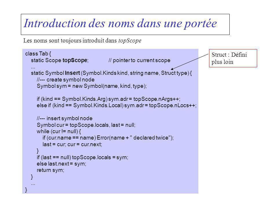 Introduction des noms dans une portée Les noms sont toujours introduit dans topScope class Tab { static Scope topScope;// pointer to current scope...