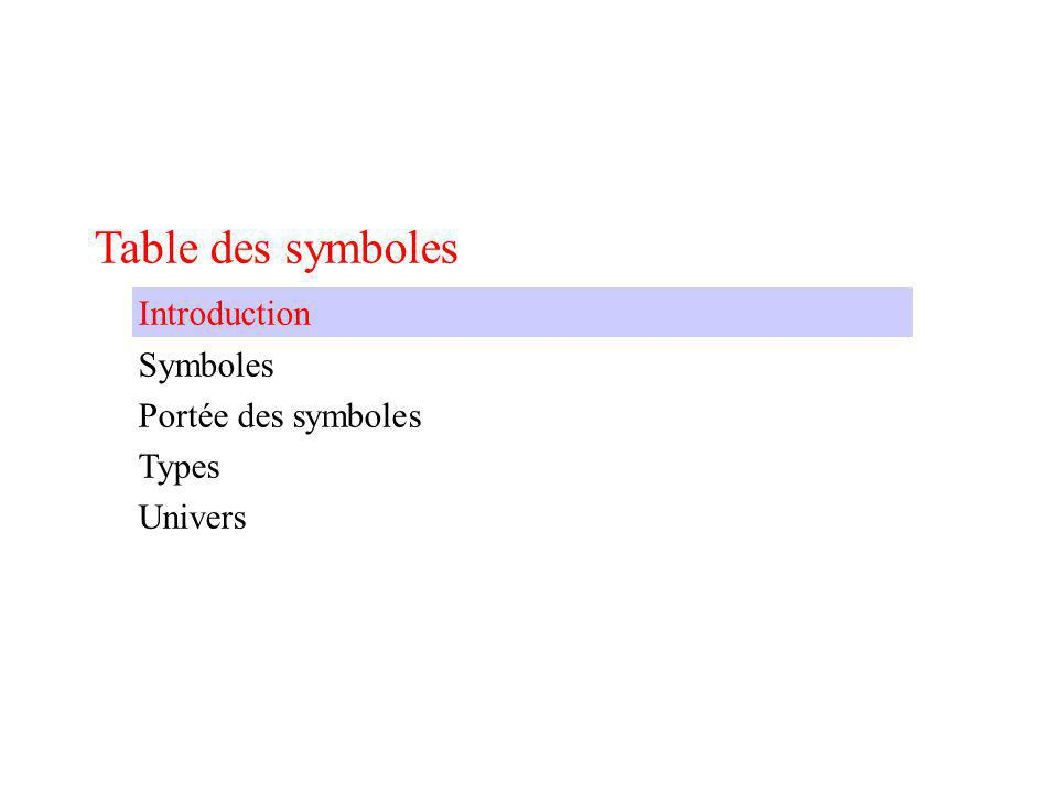 Exemple class P int a, b; { void M () int x, y; {...