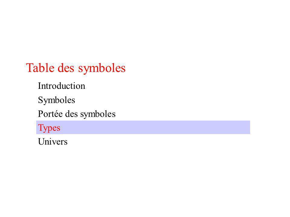 Table des symboles Introduction Symboles Portée des symboles Types Univers