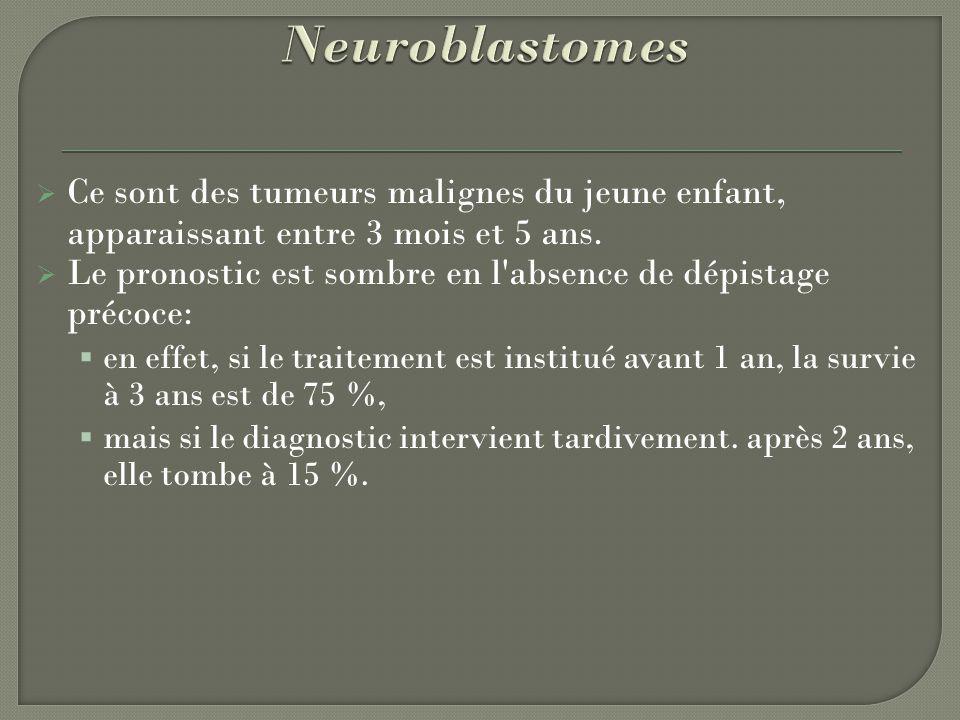 Ce sont des tumeurs malignes du jeune enfant, apparaissant entre 3 mois et 5 ans. Le pronostic est sombre en l'absence de dépistage précoce: en effet,