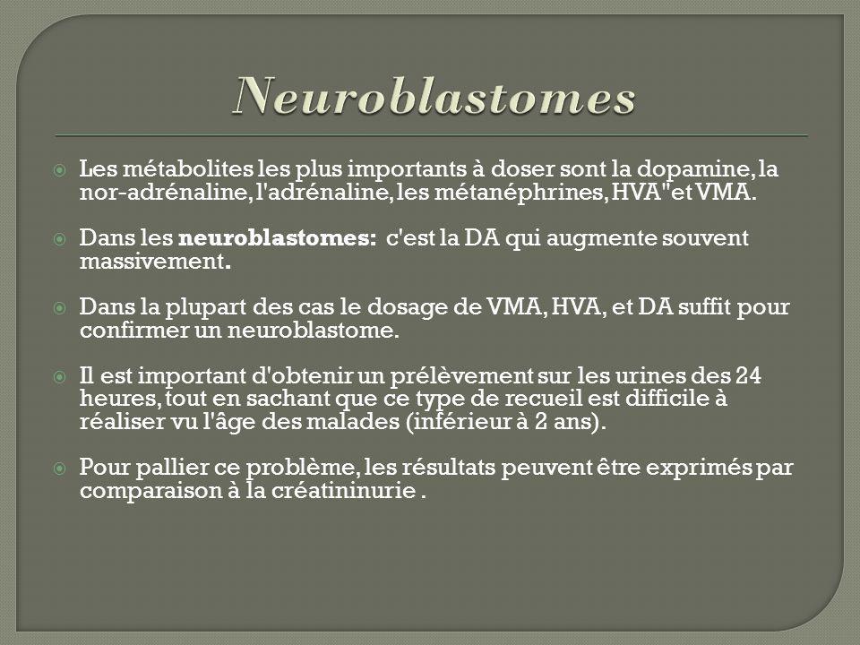 Les métabolites les plus importants à doser sont la dopamine, la nor-adrénaline, l'adrénaline, les métanéphrines, HVA