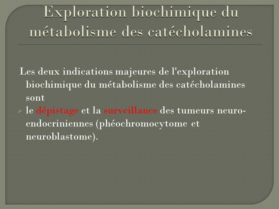 Les deux indications majeures de l'exploration biochimique du métabolisme des catécholamines sont le dépistage et la surveillance des tumeurs neuro- e