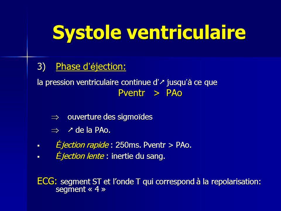 3)Phase d é jection: la pression ventriculaire continue d jusqu à ce que Pventr > PAo ouverture des sigmo ï des ouverture des sigmo ï des de la PAo. d
