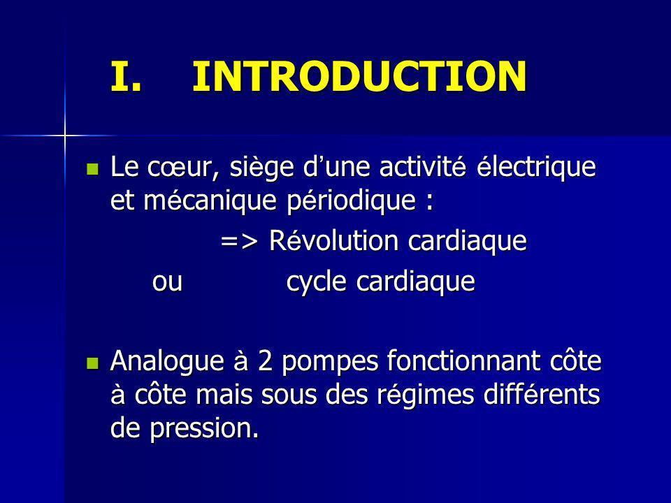 Diff é rence de r é gime => L é ger asynchronisme dans le fonctionnement des 2 pompes 0.02 à 0.04 sec.