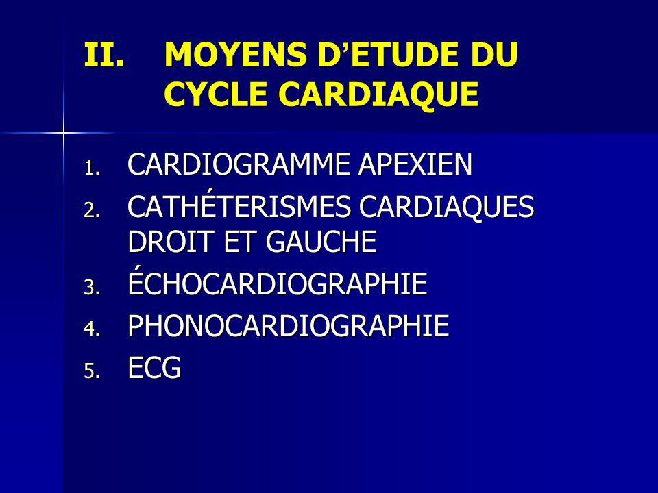 II.MOYENS D ETUDE DU CYCLE CARDIAQUE 1. CARDIOGRAMME APEXIEN 2. CATHÉTERISMES CARDIAQUES DROIT ET GAUCHE 3. ÉCHOCARDIOGRAPHIE 4. PHONOCARDIOGRAPHIE 5.