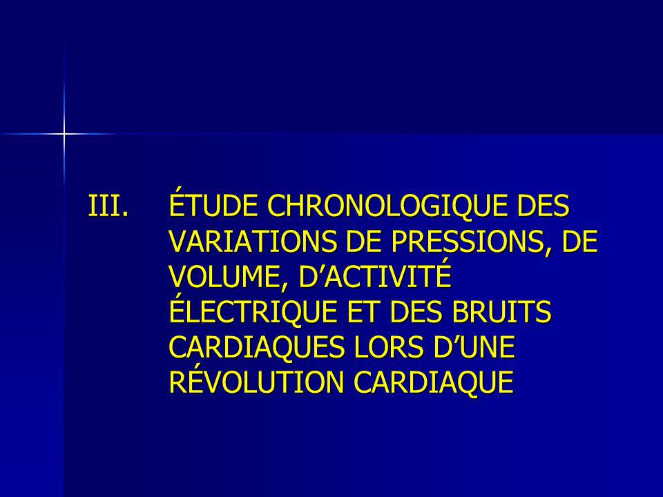 Analyse des phases du cycle cardiaque