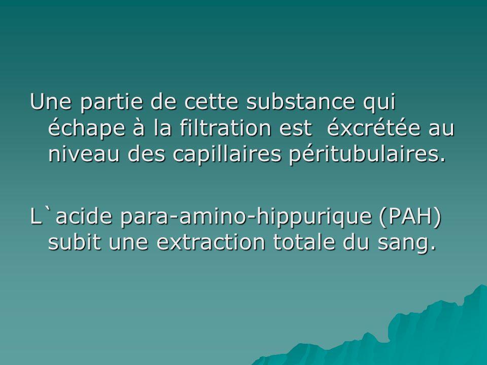 Une partie de cette substance qui échape à la filtration est éxcrétée au niveau des capillaires péritubulaires. L`acide para-amino-hippurique (PAH) su