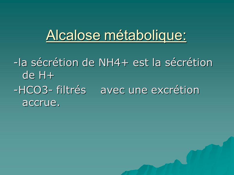 Alcalose métabolique: -la sécrétion de NH4+ est la sécrétion de H+ -HCO3- filtrés avec une excrétion accrue.