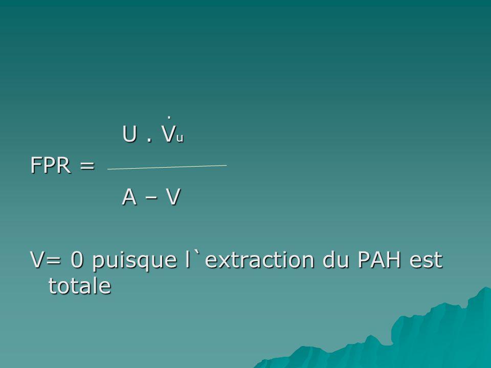 U. V u U. V u FPR = A – V A – V V= 0 puisque l`extraction du PAH est totale.
