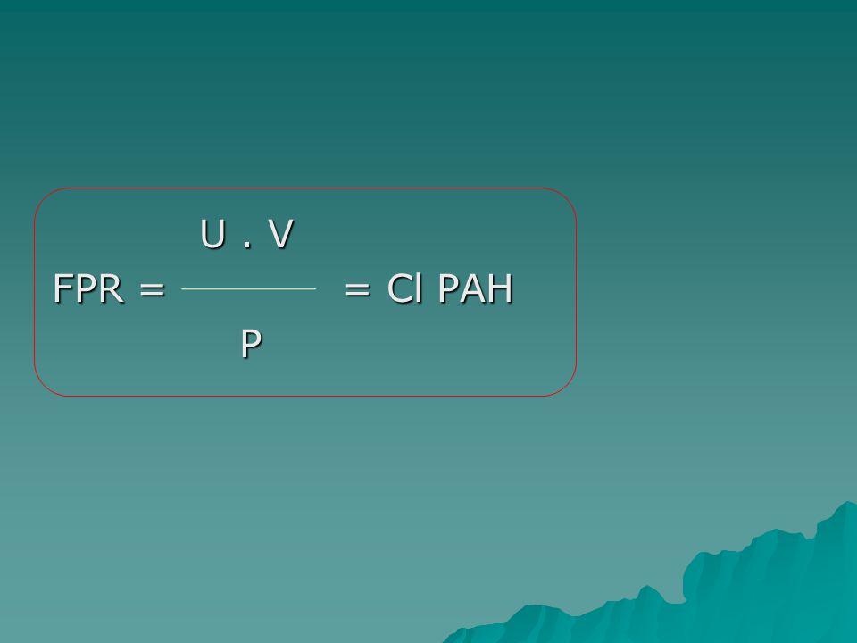 U. V U. V FPR = = Cl PAH P