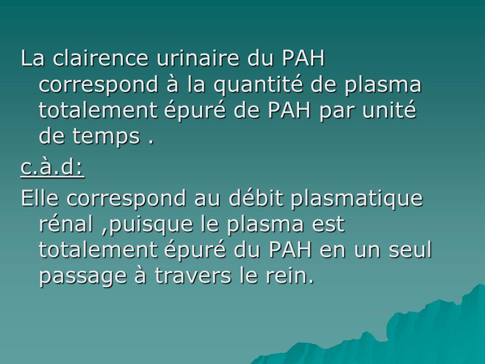 La clairence urinaire du PAH correspond à la quantité de plasma totalement épuré de PAH par unité de temps. c.à.d: Elle correspond au débit plasmatiqu